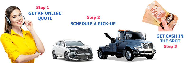 How to scrap a car in Ontario